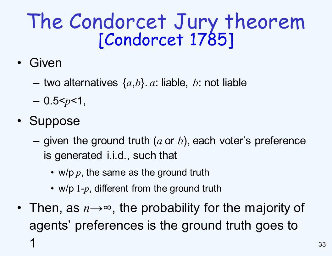 Condorcet's model [Condorcet 1785]